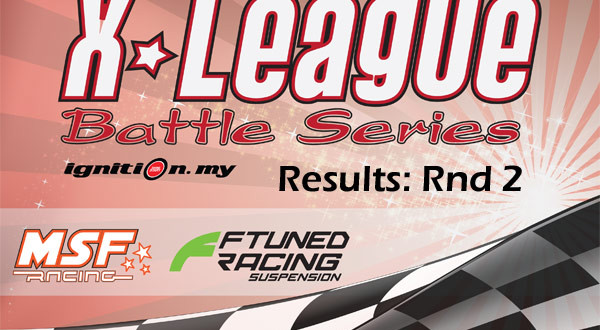 RESULTS: X-League 2016 Rnd 2, 27 Feb 2016
