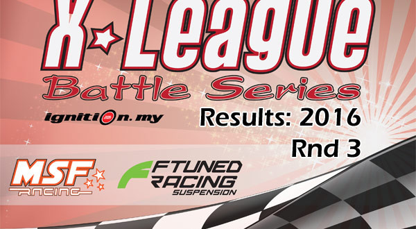 RESULTS: X-League 2016 Rnd 3, 30 Apr 2016