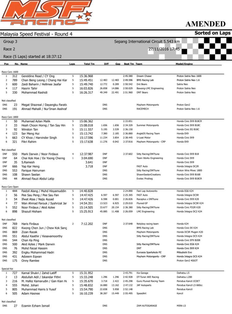 msf16-4-race