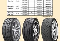 MSF 2017 Control Tyres: HANKOOK