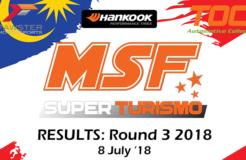 MSF SuperTurismo 2018 Round 3 Results