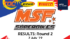 MSF Superbike 2019 Round 2 Results