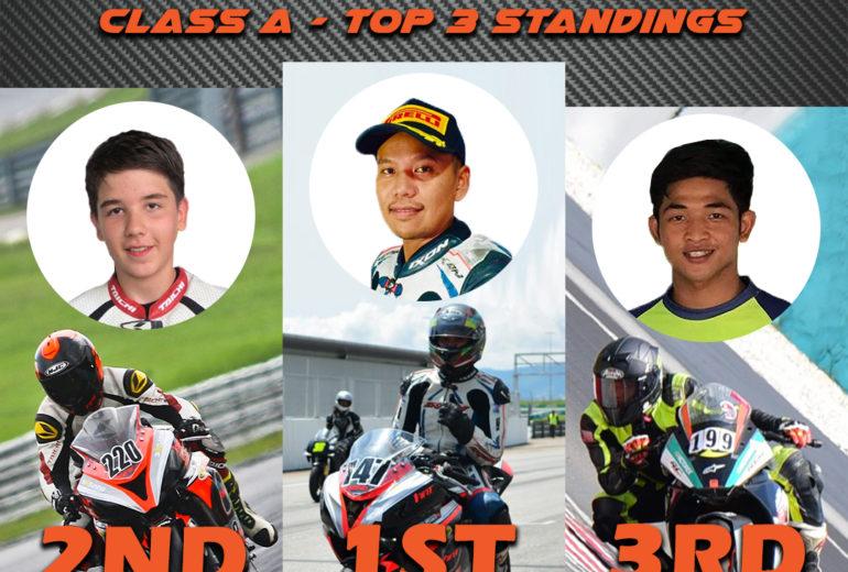 MSF Superbikes : Kejuaraan Yang Hampir Dalam Genggaman!