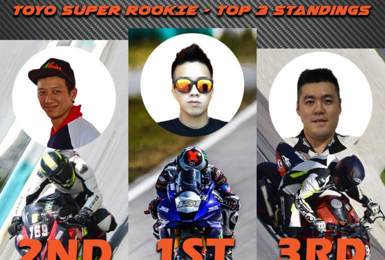 MSF Superbikes : Siapa Jadi Rookie Of The Year 2019?