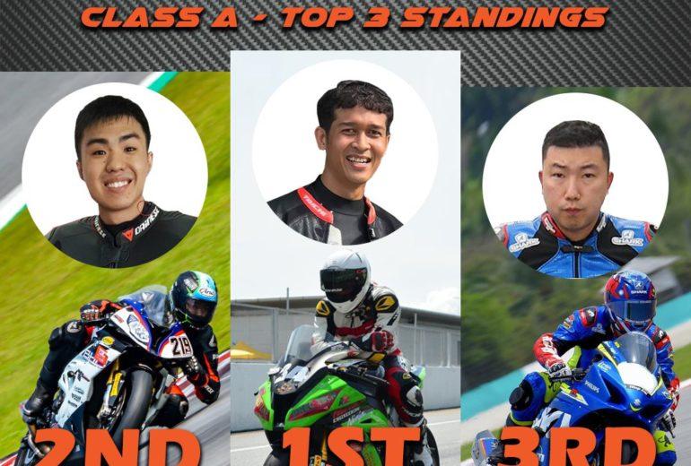 MSF Superbikes : Super 1000 Grp A, 3 Of The Best, Pusingan Penentu Kejuaraan